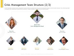 Crisis Management Team Structure L2131 Ppt Powerpoint Presentation Summary