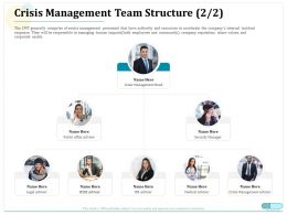 Crisis Management Team Structure Management Head Ppt Portfolio