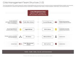 Crisis Management Team Structure Plan Ppt Powerpoint Presentation Portfolio Slideshow