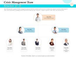 Crisis Management Team Structure Ppt File Format Ideas