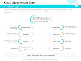 Crisis Management Team Structure Security Ppt Gallery