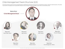 Crisis Management Team Structure Security Ppt Powerpoint Presentation Model Ideas