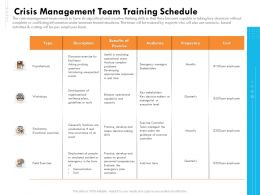 Crisis Management Team Training Schedule Audience Ppt Example File