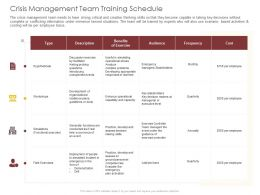 Crisis Management Team Training Schedule Cost Ppt Powerpoint Presentation Slides
