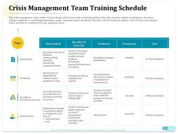 Crisis Management Team Training Schedule Ppt Powerpoint Picture