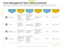 Crisis Management Team Training Schedule Ppt Powerpoint Presentation Show Good