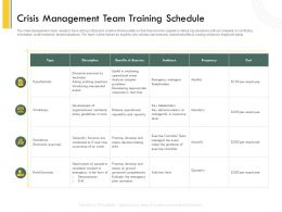Crisis Management Team Training Schedule Stress Ppt Powerpoint Infographics