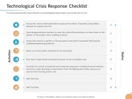 Crisis Management Technological Crisis Response Checklist Immediate Area Ppt Layout