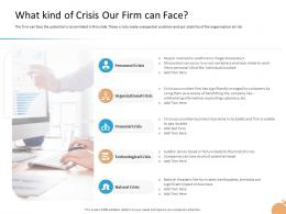 Crisis Management What Kind Of Crisis Our Firm Can Face Technological Crisis Ppt Good