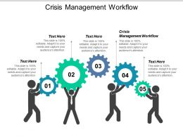 Crisis Management Workflow Ppt Powerpoint Presentation Icon Background Image Cpb