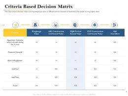 Criteria Based Decision Matrix Deal Evaluation Ppt Powerpoint Presentation Slides Files
