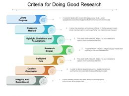 Criteria For Doing Good Research