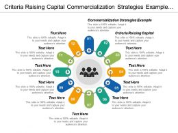 Criteria Raising Capital Commercialization Strategies Example Trade Promotions Cpb