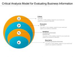 Critical Analysis Model For Evaluating Business Information
