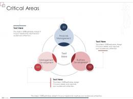 Critical Areas Enterprise Scheme Administrative Synopsis Ppt Summary Visuals
