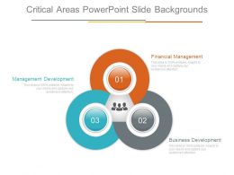 Critical Areas Powerpoint Slide Backgrounds