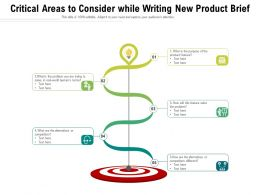 Critical Areas To Consider While Writing New Product Brief