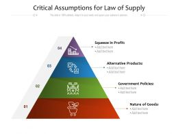 Critical Assumptions For Law Of Supply