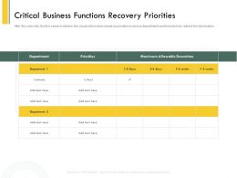 Critical Business Functions Recovery Priorities Downtime Ppt Powerpoint Ideas