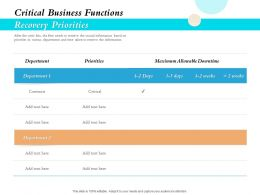 Critical Business Functions Recovery Priorities Ppt File Format