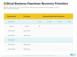 Critical Business Functions Recovery Priorities Ppt Powerpoint Deck