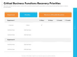 Critical Business Functions Recovery Priorities Ppt Powerpoint Presentation Icon