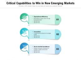 Critical Capabilities To Win In New Emerging Markets