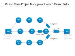 Critical Chain Project Management With Different Tasks