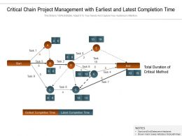 Critical Chain Project Management With Earliest And Latest Completion Time