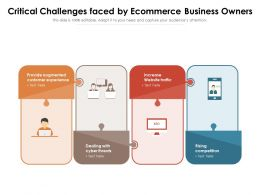 Critical Challenges Faced By Ecommerce Business Owners