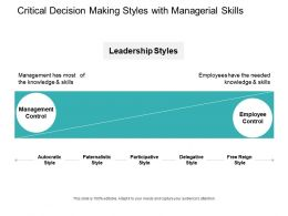 Critical Decision Making Styles With Managerial Skills