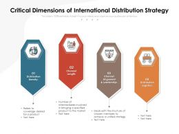 Critical Dimensions Of International Distribution Strategy