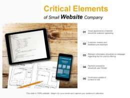 Critical Elements Of Small Website Company
