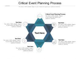 Critical Event Planning Process Ppt Powerpoint Presentation Inspiration Visual Aids Cpb