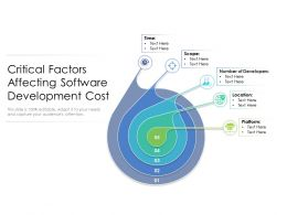 Critical Factors Affecting Software Development Cost