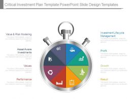 Critical Investment Plan Template Powerpoint Slide Design Templates