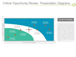Critical Opportunity Review Presentation Diagrams