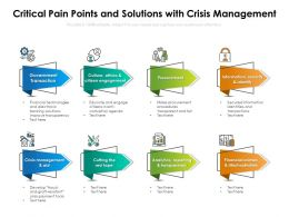 Critical Pain Points And Solutions With Crisis Management