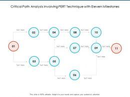 Critical Path Analysis Involving Pert Technique With Eleven Milestones