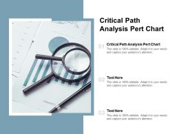 Critical Path Analysis Pert Chart Ppt Powerpoint Presentation Layouts Ideas Cpb