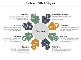 Critical Path Analysis Ppt Powerpoint Presentation Templates Cpb