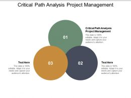 Critical Path Analysis Project Management Ppt Powerpoint Presentation Model Layouts Cpb