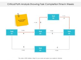 Critical Path Analysis Showing Task Completion Time In Weeks