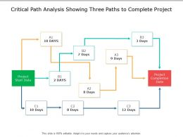 Critical Path Analysis Showing Three Paths To Complete Project
