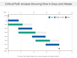 Critical Path Analysis Showing Time In Days And Weeks