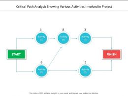 critical_path_analysis_showing_various_activities_involved_in_project_Slide01