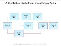 Critical Path Analysis Shown Using Multiple Tasks