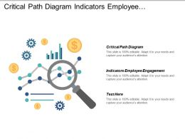 Critical Path Diagram Indicators Employee Engagement Engagement Platform Cpb