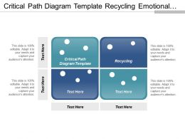 Critical Path Diagram Template Recycling Emotional Intelligence Cpb