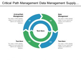 Critical Path Management Data Management Supply Chain Management Strategy Cpb